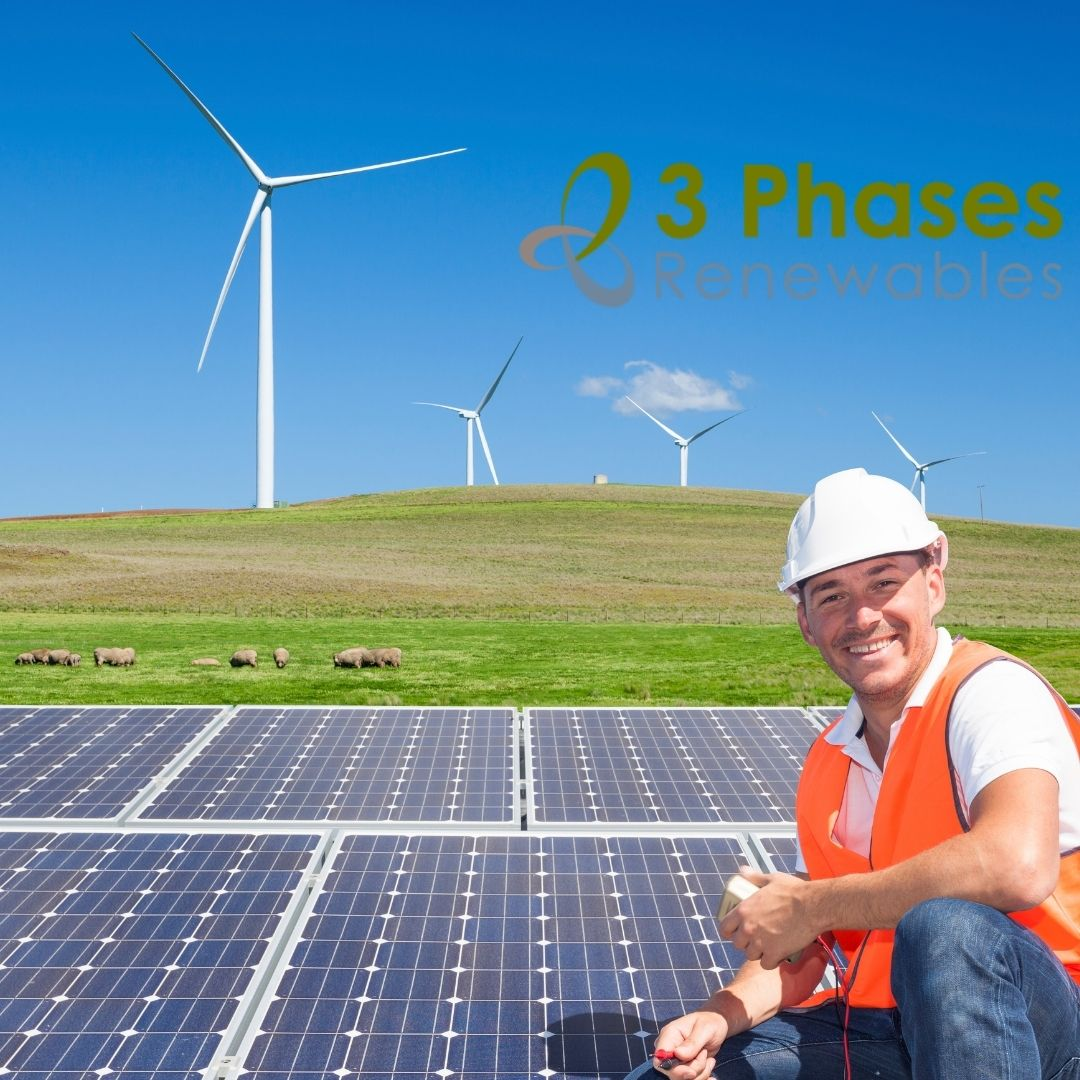 Is Your Business Ready for Clean Energy Development in the Future
