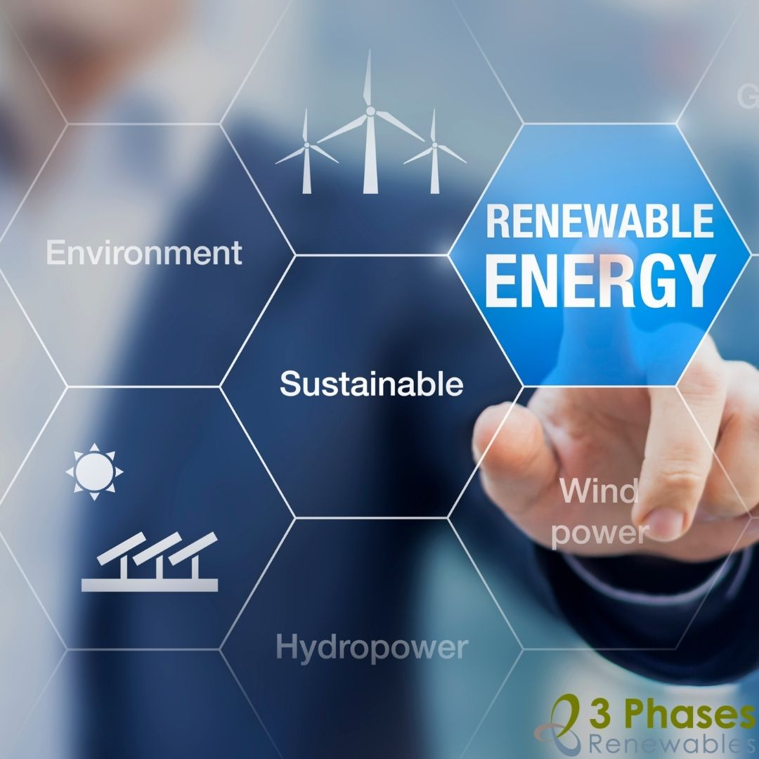All About Renewable Energy Incentives